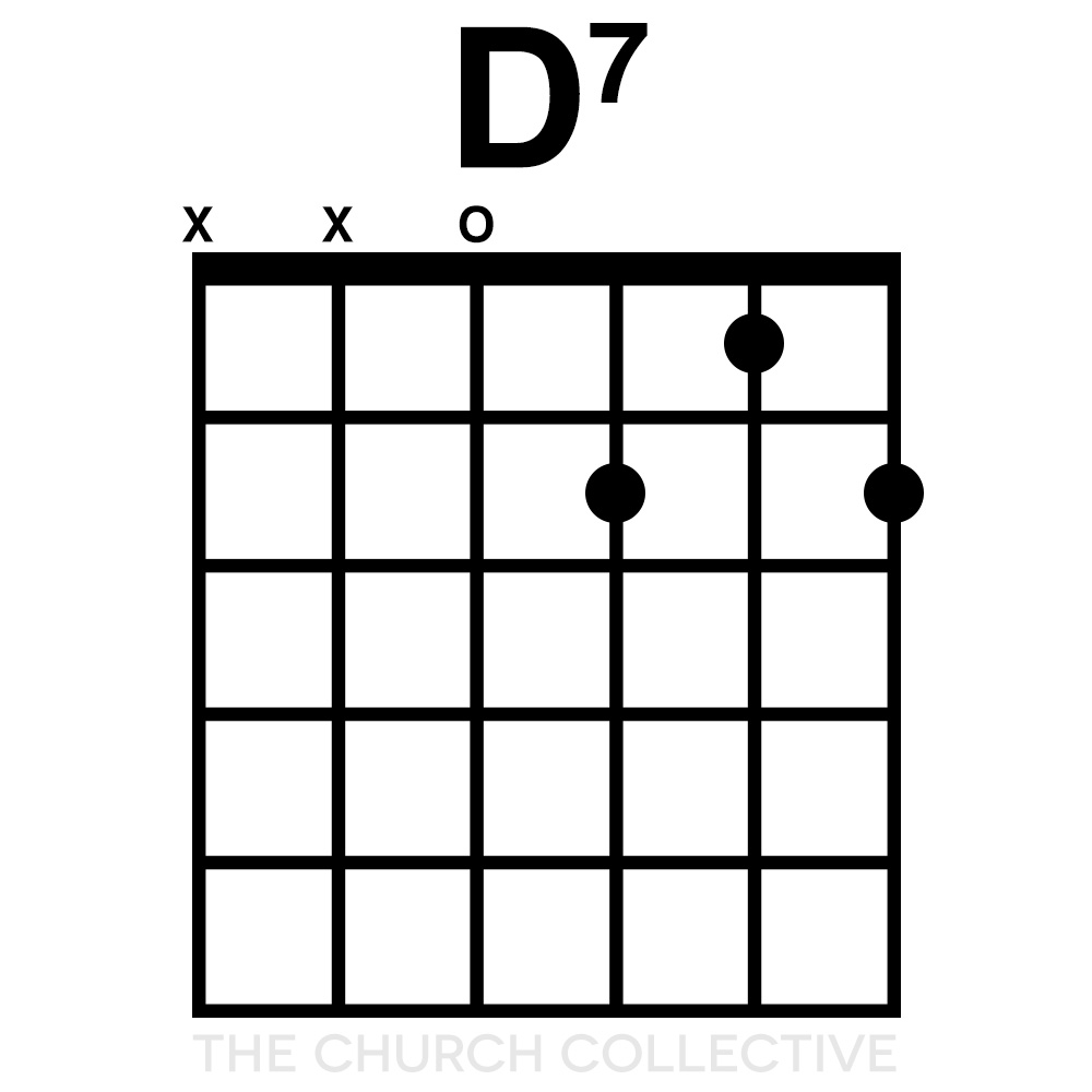 Guitar chords for any