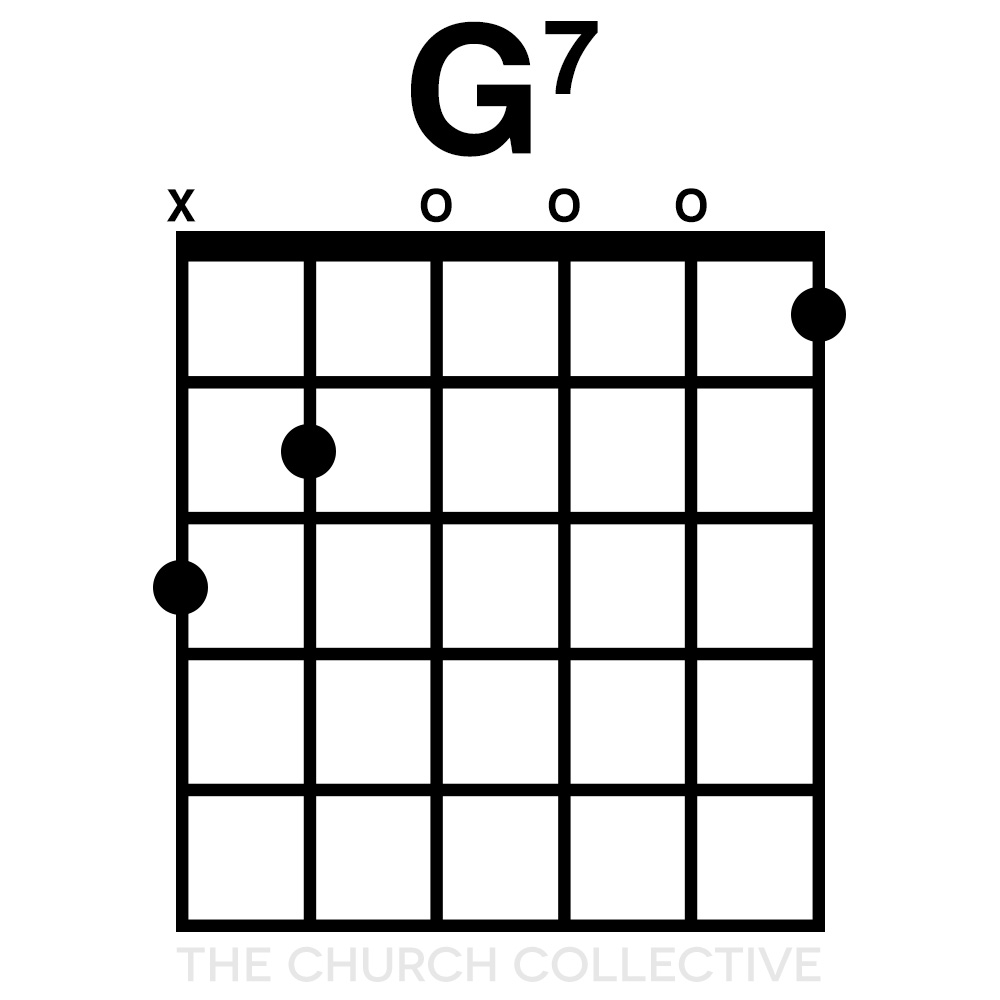 D7 chord guitar finger position image collections guitar chords g7 guitar chord image collections guitar chords examples beginner guitar lesson 6 chords c g7 the hexwebz Images