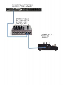 MIDI 101 DIAGRAM-page-001